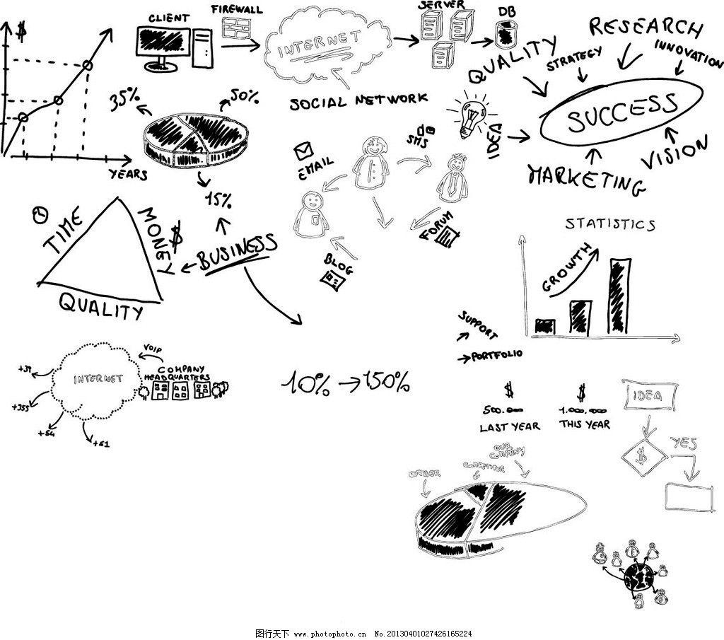 手绘 商务 图表图片