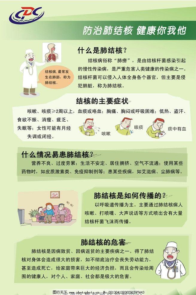 防治肺结核展板 防治 肺结核 结核病 疾控 预防 医生 展板模板 广告