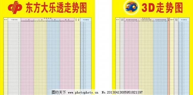 新疆11選走勢圖