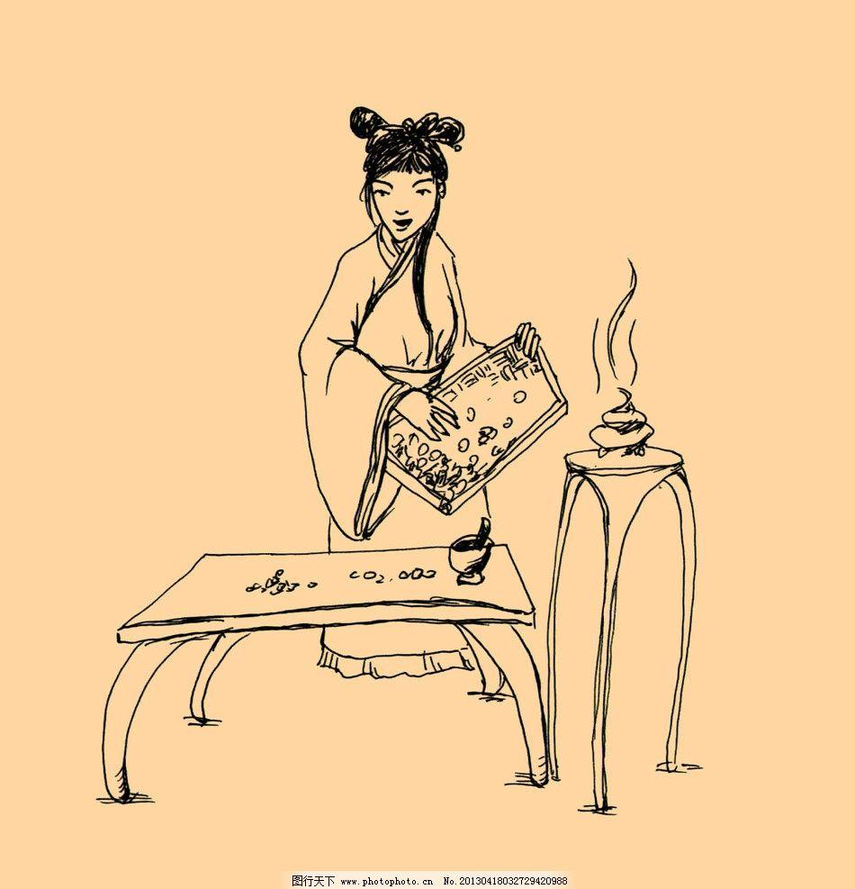手绘线描古代人物 原创 古人 中医 女性 美容 制药 手绘古人
