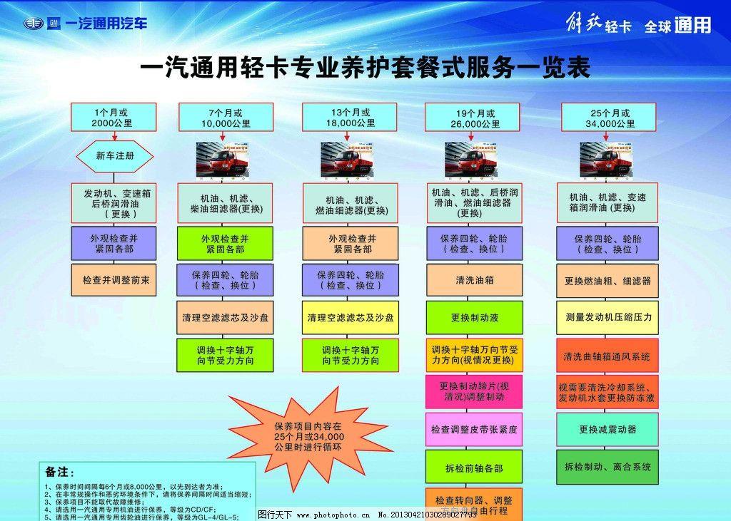 一汽轻卡养护流程 流程图 汽车养护流程 养护套餐 服务流程 展板模板