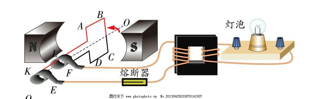 物理实验器材 物理 电压表 电流表 电池 电池组 电流表盘 电压表盘