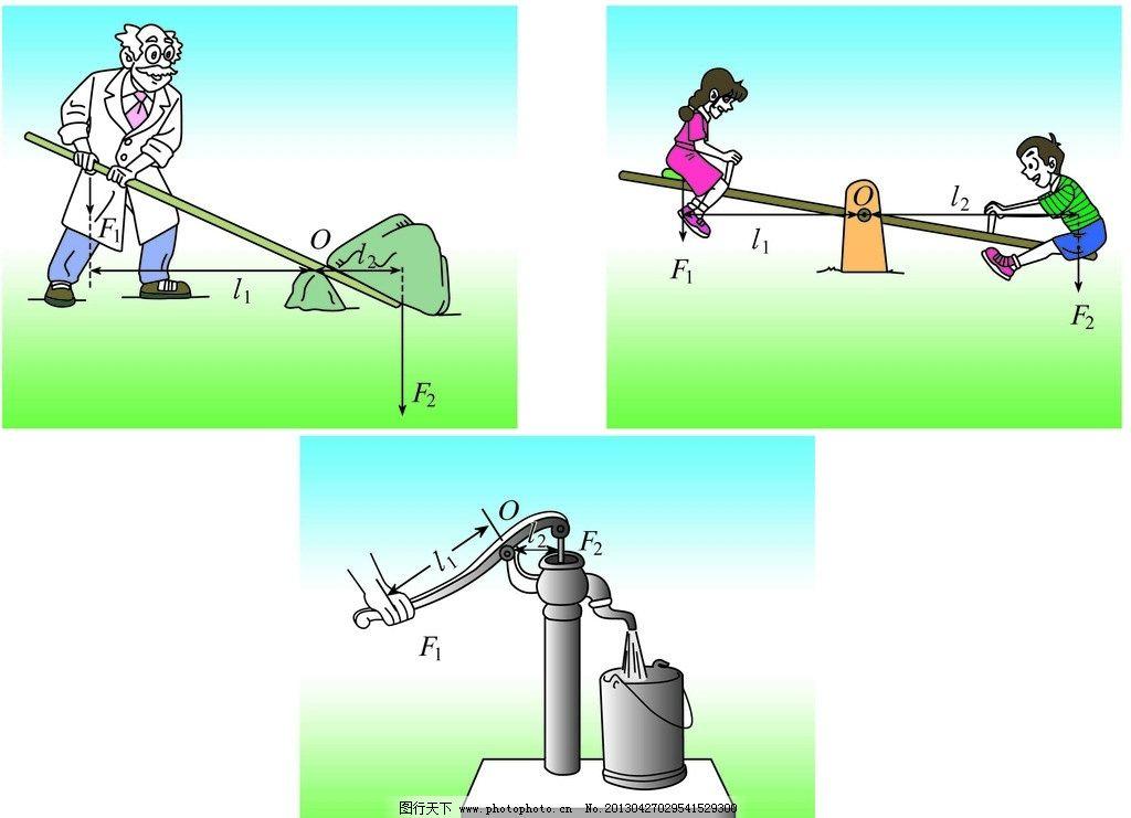 初中物理教材图简单机图片