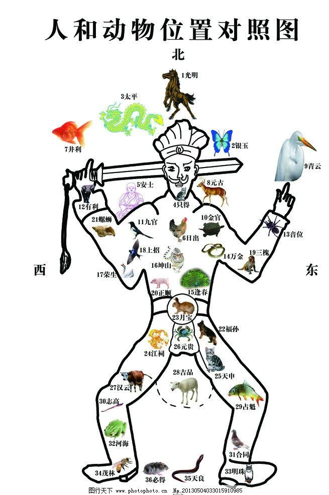 人和动物位置对照 算卦 东南西北 小动物 源文件