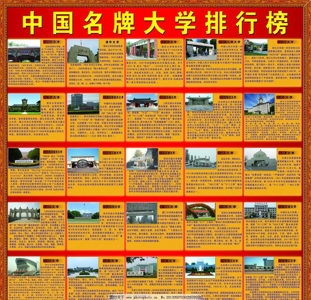 中国名牌大学排行榜图片_展板模板_广告设计_图行天下