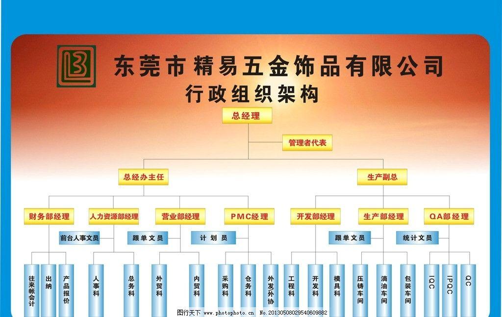 组织结构图 公司架构图