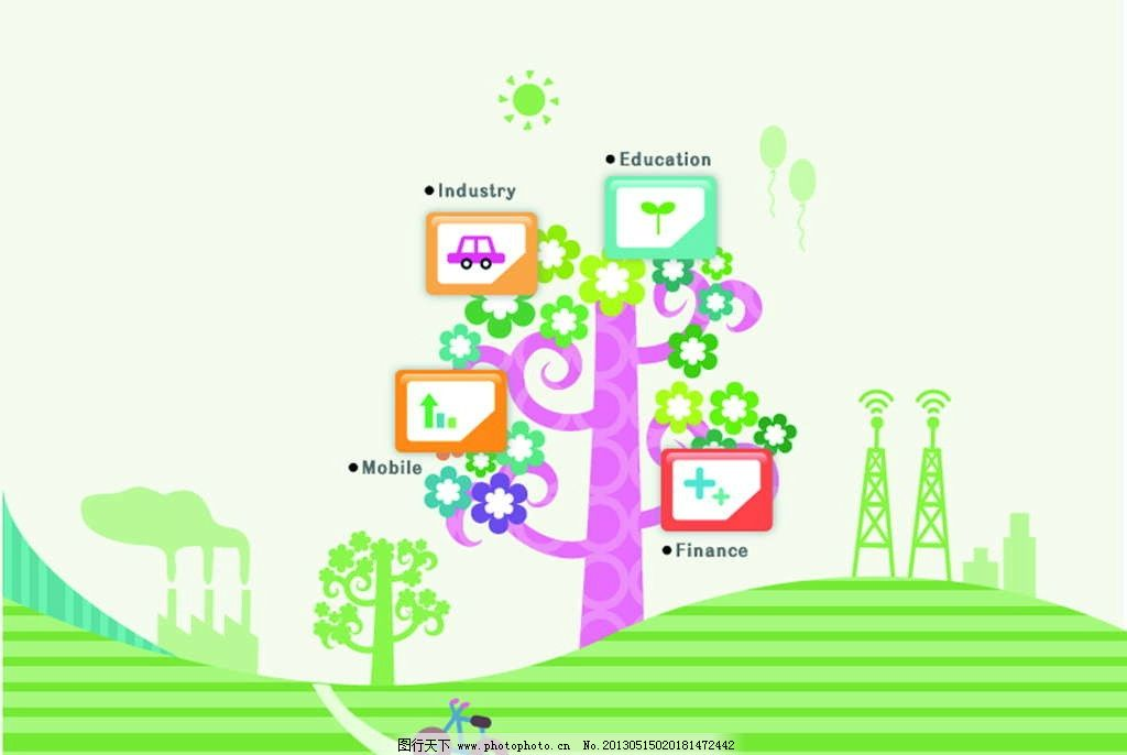 科技树 工业 教育 财经 互联网 自行车 信号站 汽车 大树 树木