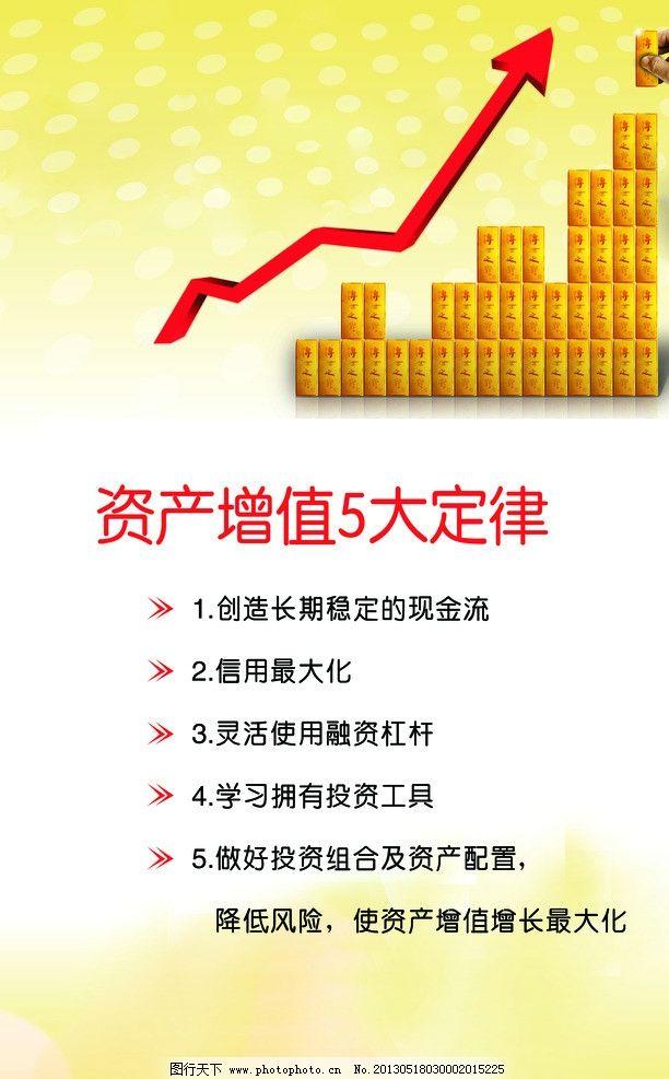 资产增值5大定律 资产增值 5大定律 金条 财富 金色 海报设计 广告