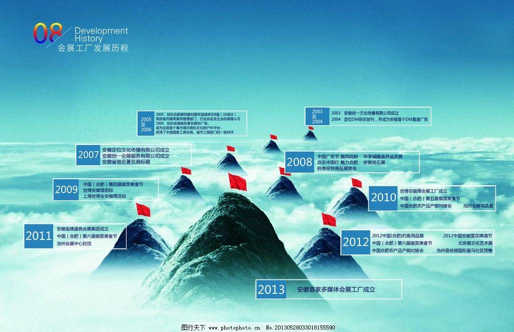 公司发展历程 公司成长历程 山云 群山 旗帜 psd分层素材 源文件 300