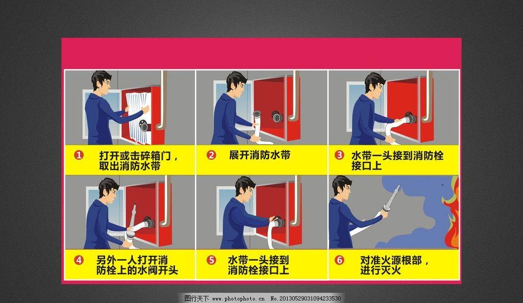 电脑手绘消防矢量图 电脑手绘 矢量图 消防意识 消防防范 步骤 图解