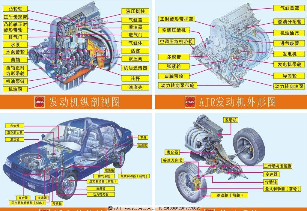 轿车整体结构图