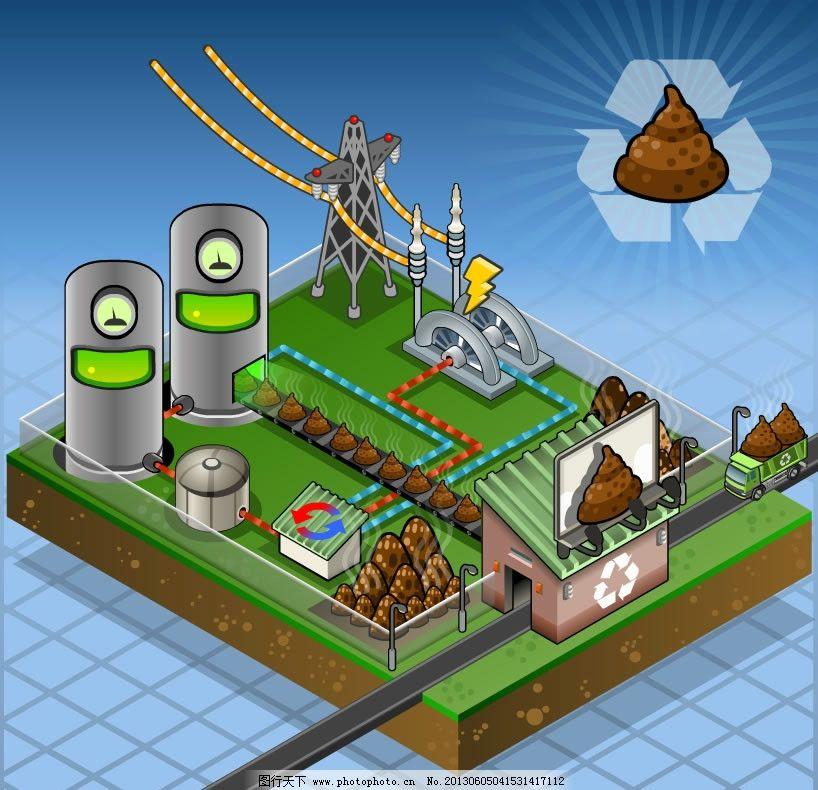 生物燃料 燃料和发电 输电塔 管道 电源线 回收 生物柴油 天然气工厂