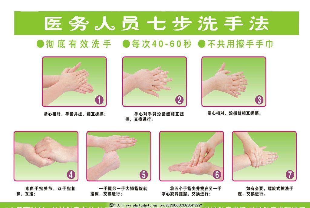 七步洗手法 医务 七步 洗手法 无菌 患者 展板模板 广告设计模板 源文