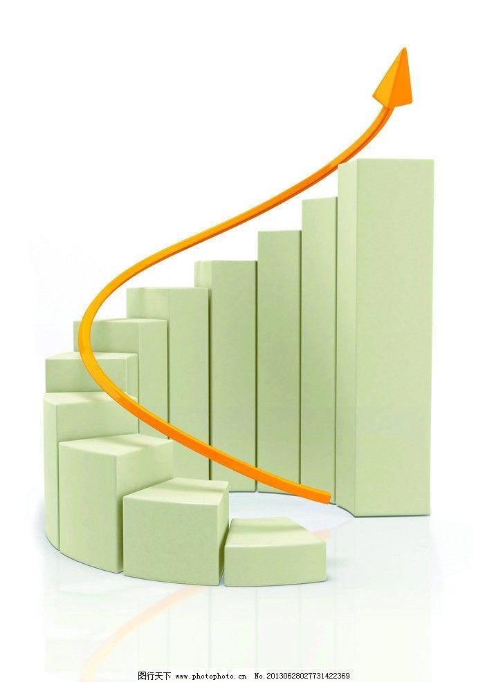 金融走势图 箭头 图标 上涨 牛市 柱状体 立体 设计图 商业