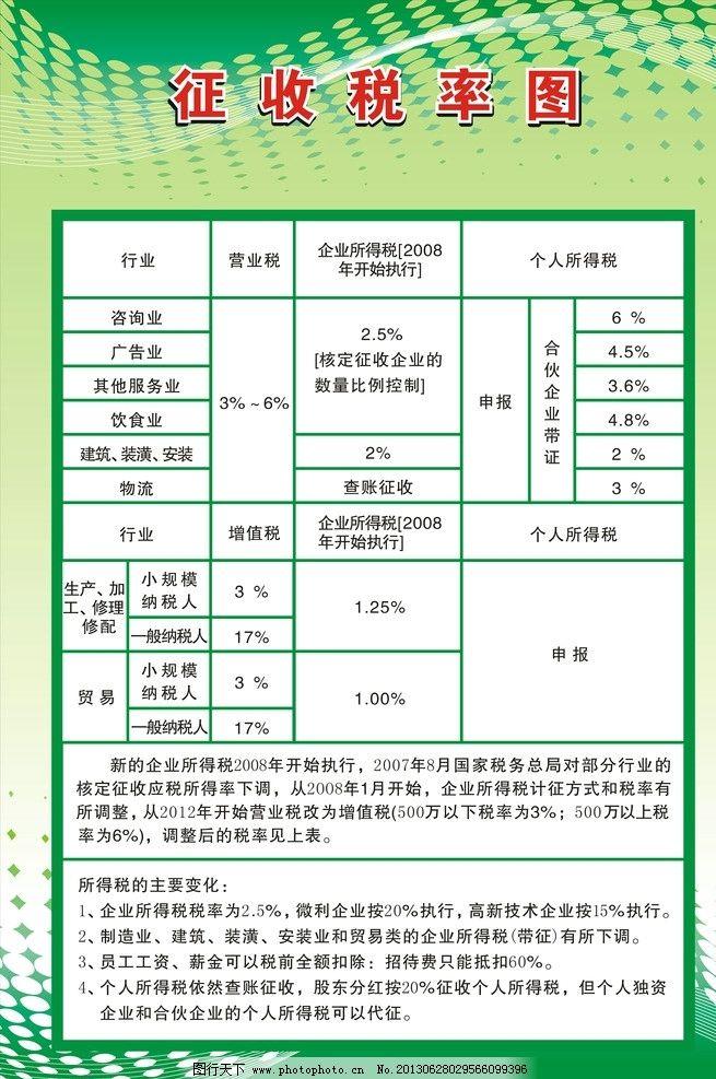 征收税率图图片,背景素材 绿色素材 表格 展板